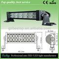 7.5 36w pulgadas de luz led de trabajo para el carro