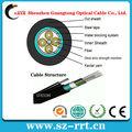 gyxtc8s cable de fibra óptica de precio por metro