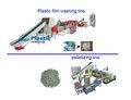 plástico máquina de reciclaje de bolsas