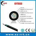 Anti- de roedores de fibra óptica por cable