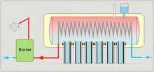Pre- calienta calentador de agua solar con la bobina de cobre calentador solar