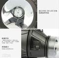 3w llevó capming reflector recargable spotlight armas de fuego Precio proyector handheld