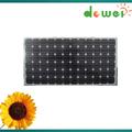 Batería solar tuv 156*156 125*125 del módulo solar fotovoltaico
