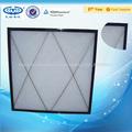 Synthetic Filtro de aire de panel
