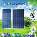 mejor precio de la energía solar para la venta