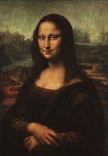 Mona Lisa Oil Painting