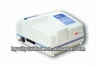 F96Pro Fluorescence Intensity Fluorescence Spectrophotometer Analyzer