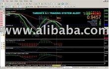 TAREKFX0. 1 TRADING SYSTEM