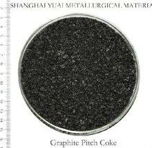 Low N, 150PPM, graphitized petroleum