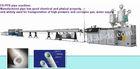 GRP pipe machine manufacturer