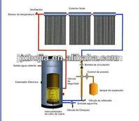 solar central heating system
