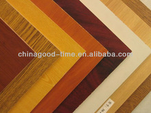 4'x8' chipboard manufacturers raw or melamine E1 glue for decoration with high quality