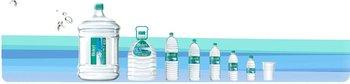 Mineral Water-Bisleri, Aquafina, Kinley