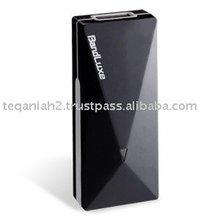 Bandrich BandLuxe C270 HSDPA 7.2Mbps HSUPA 2Mbps modems