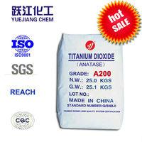 micronized titanium dioxide with good quality