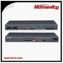 RPM-150S8ET Humanity Optical 1+1 Power 1+1 4Ethernet+8E1 PDH Mux