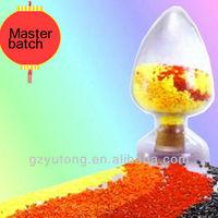 colour masterbatch manufacturer / TiO2 White Masterbatches for Plastic, PP/PE/LDPE/HDPE color master batch 736