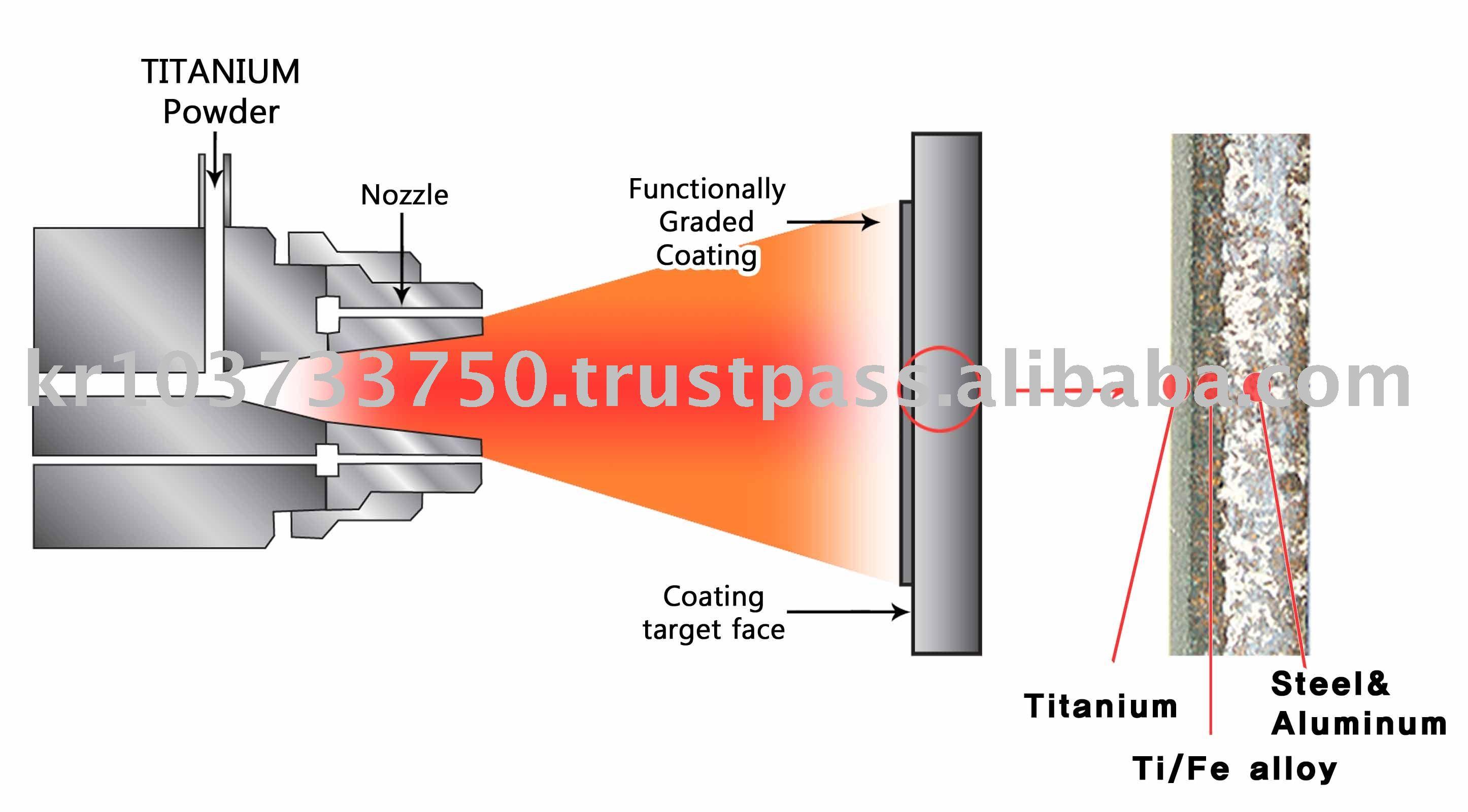 Titanium plasma cookware qvc