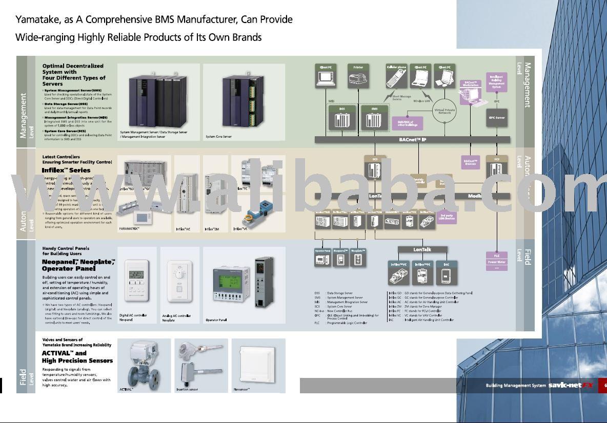 Yamatake Corporation,Japan equipment part