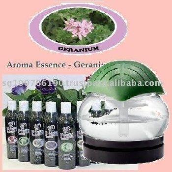 Air Revitalizer(Car/ Home) Air Freshener