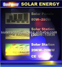 SOLAR PANELS. SOLAR POWER STATION