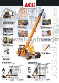 Hydraulic Mobile Crane