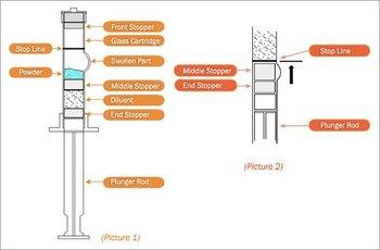 Dual Chamber Syringe