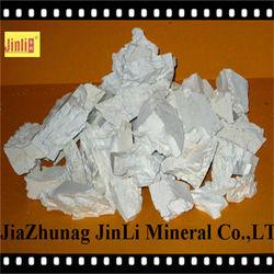 Raw Material calcined kaolin