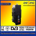 tv digital de áudio sem fio transmissor de vídeo