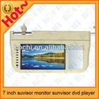 car tft lcd sun shade monitor