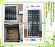 high efficient solar panels 250 watt with tuv,CE,ISO,CEC