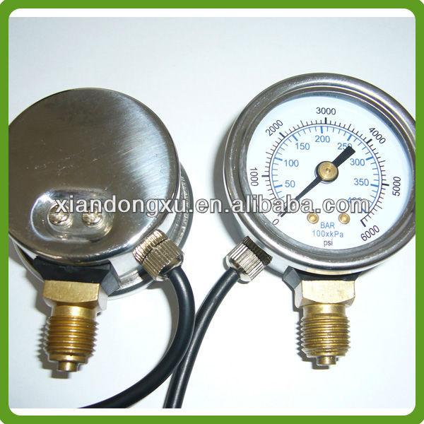 Gas Car Pressure Testing