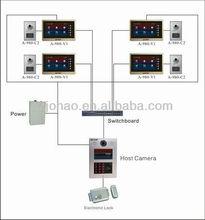 color display CCD camera ccd board camera module