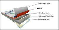 ACP fireproof aluminum plastic composite panels