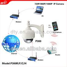 wifi ptz speed dome ip camera, P300