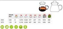 Heat resistant teapot. High quality!