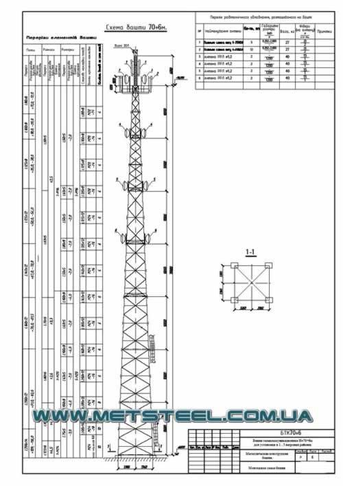 Celular de telecomunicaciones de acero torres
