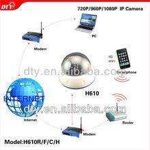 cheap 5 Megapixel outdoor pan tilt wifi IP Camera, H610