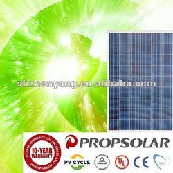 100% TUV Standard High Quality 235watt high watt solar panels