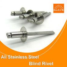 china fastener manufacturer