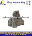 kimyasal özellikleri silikon alüminyum alaşımlı