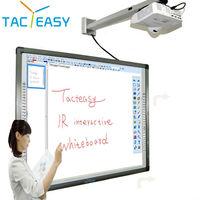 interactive whiteboard software supplier