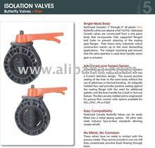 CPVC PVC SCH 80 and 40