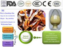 citrus aurantium fruit peel citrus grandis / grade extract