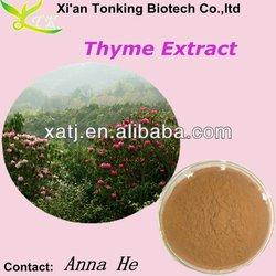 anti-rheumatic thyme extract