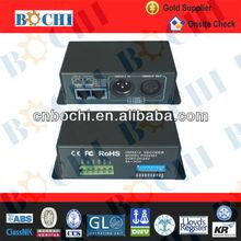 360W RGB LED Controller Wifi
