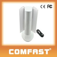 COMFAST CF-950N wifi radio receiver internet radio