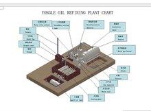 waste tire recycling machine/pyrolysis machine/