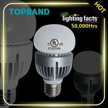 ies files e27 led bulb led lamp