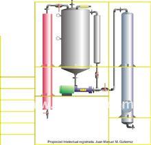 Biodiesel Mini -Plant for Self Consumption